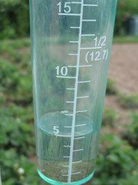 A quoi sert le pluviomètre ?